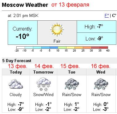 магазинов погода на 13 февраля правили