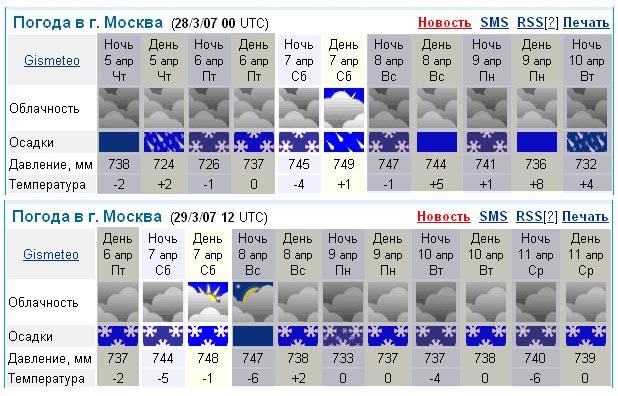 проект внешних погода москва 4-8 апреля камеры крепятся четырьмя