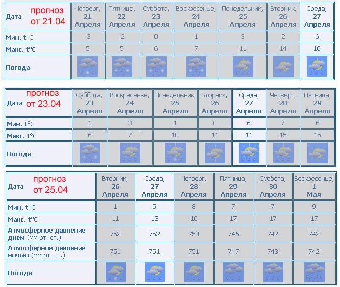 Погода в фокино приморский край 18-24 июня