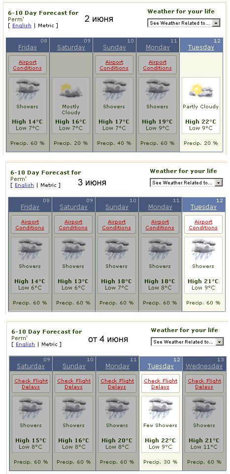 Погода в архангельске на 14 дней рп5