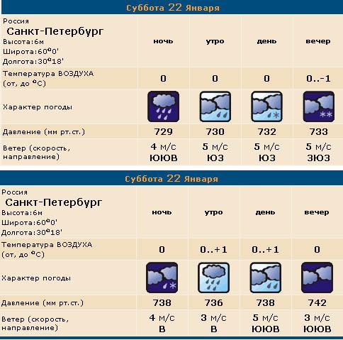 Ммб метеоновости от 17 и 21 января